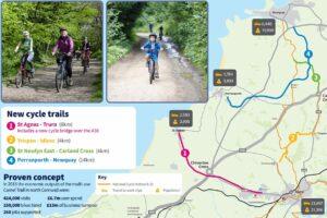New Cycle Tracks - Saints Trails