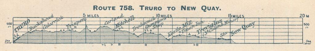Route 758 Truro to New Quay [1900]